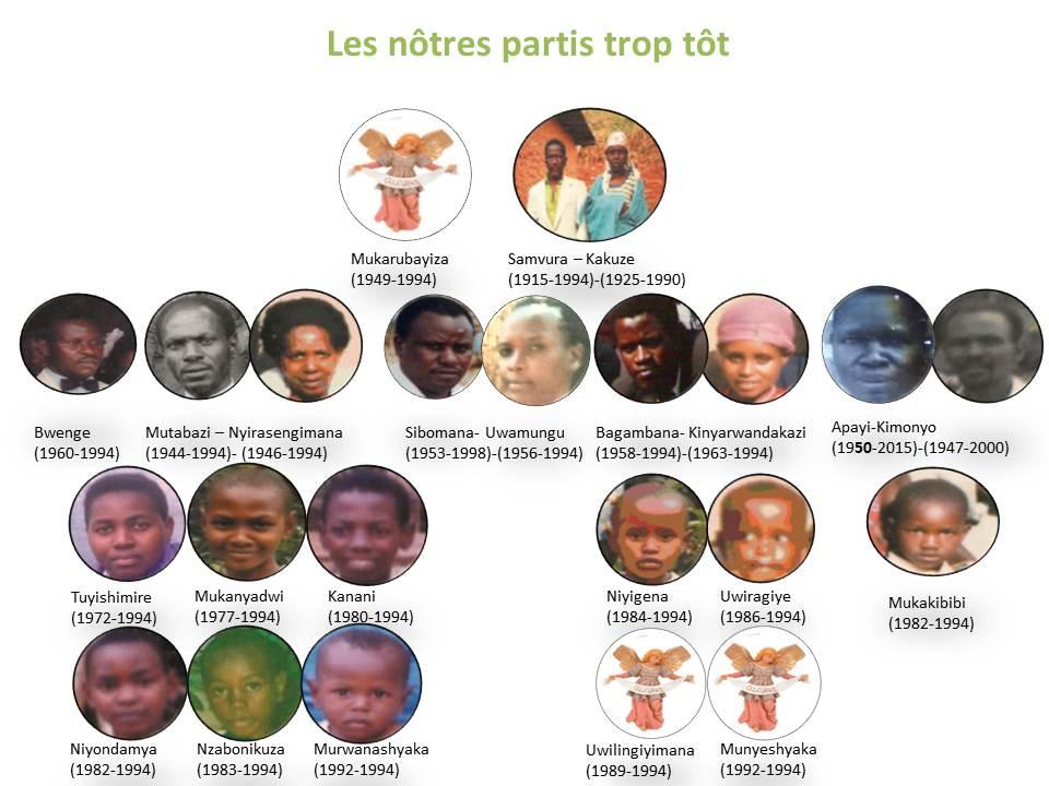 Rwanda : Samvura family, \